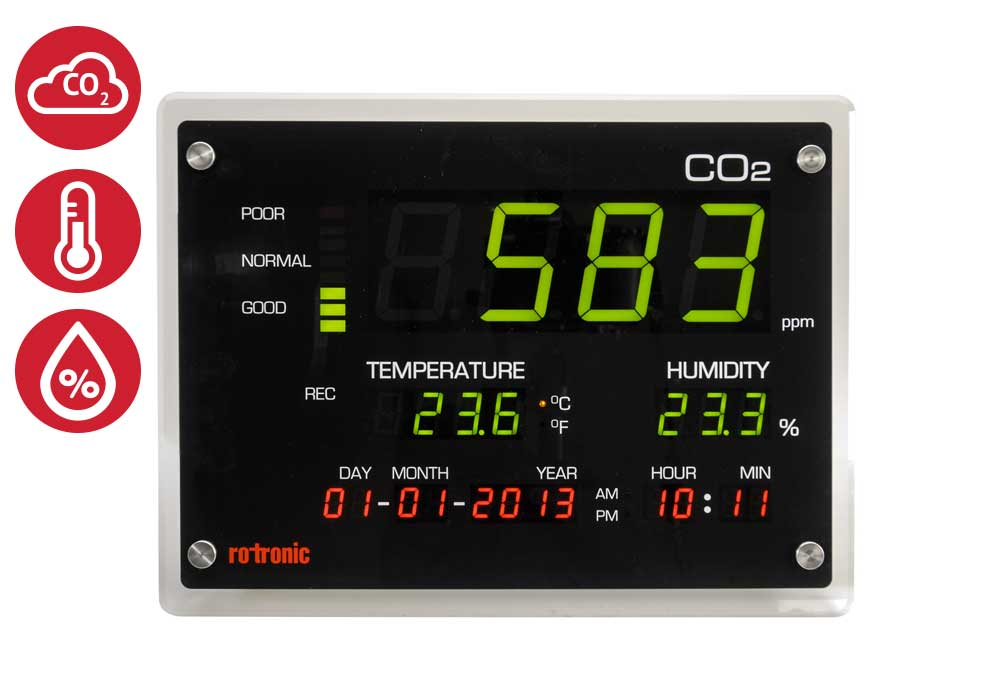 CO2-display front